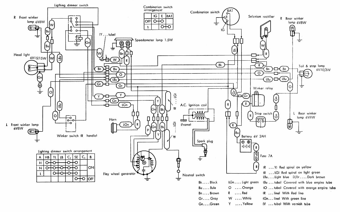 Diablo Mini Chopper Wiring Diagram Wiring Diagram And Hernes - Harley davidson radio wiring diagram