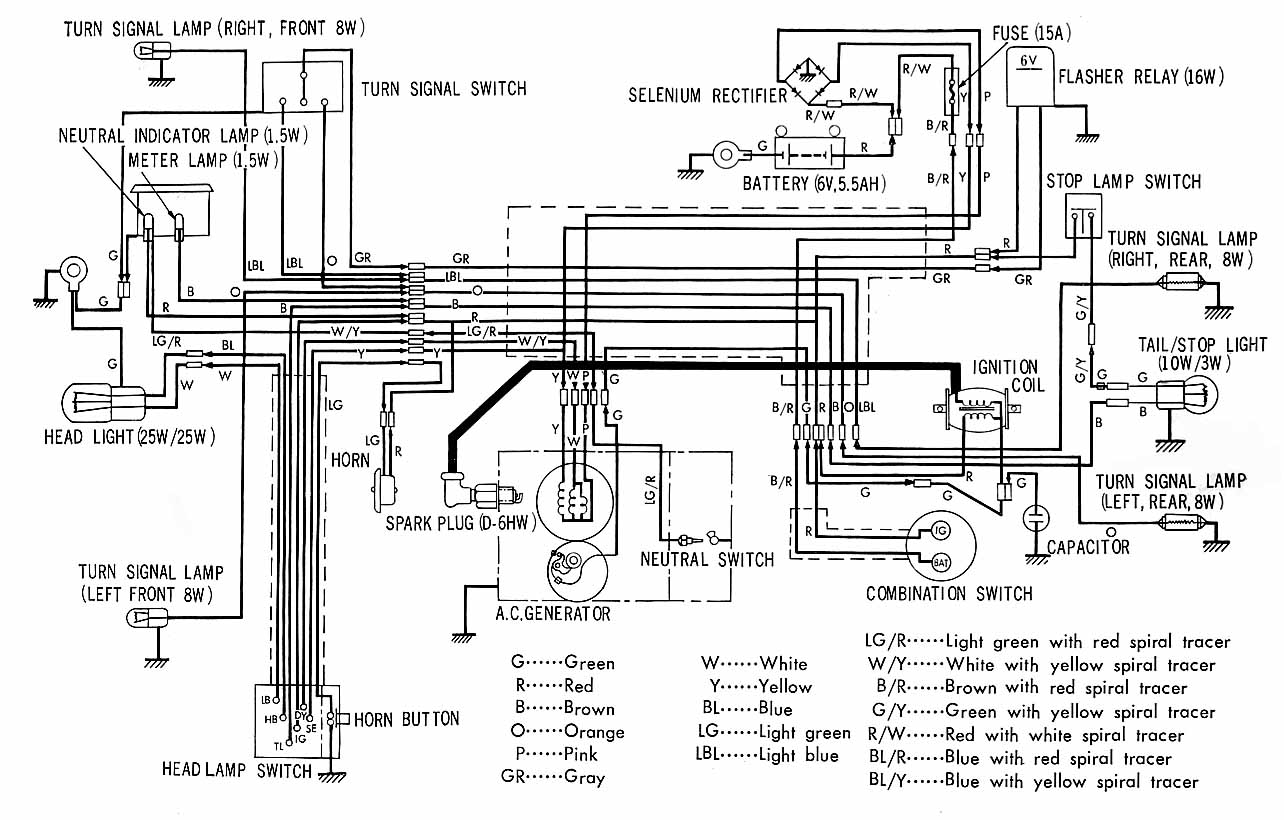 Dorable Ignition Coil Wiring Diagram In Honda Cb Unicorn Ensign ...