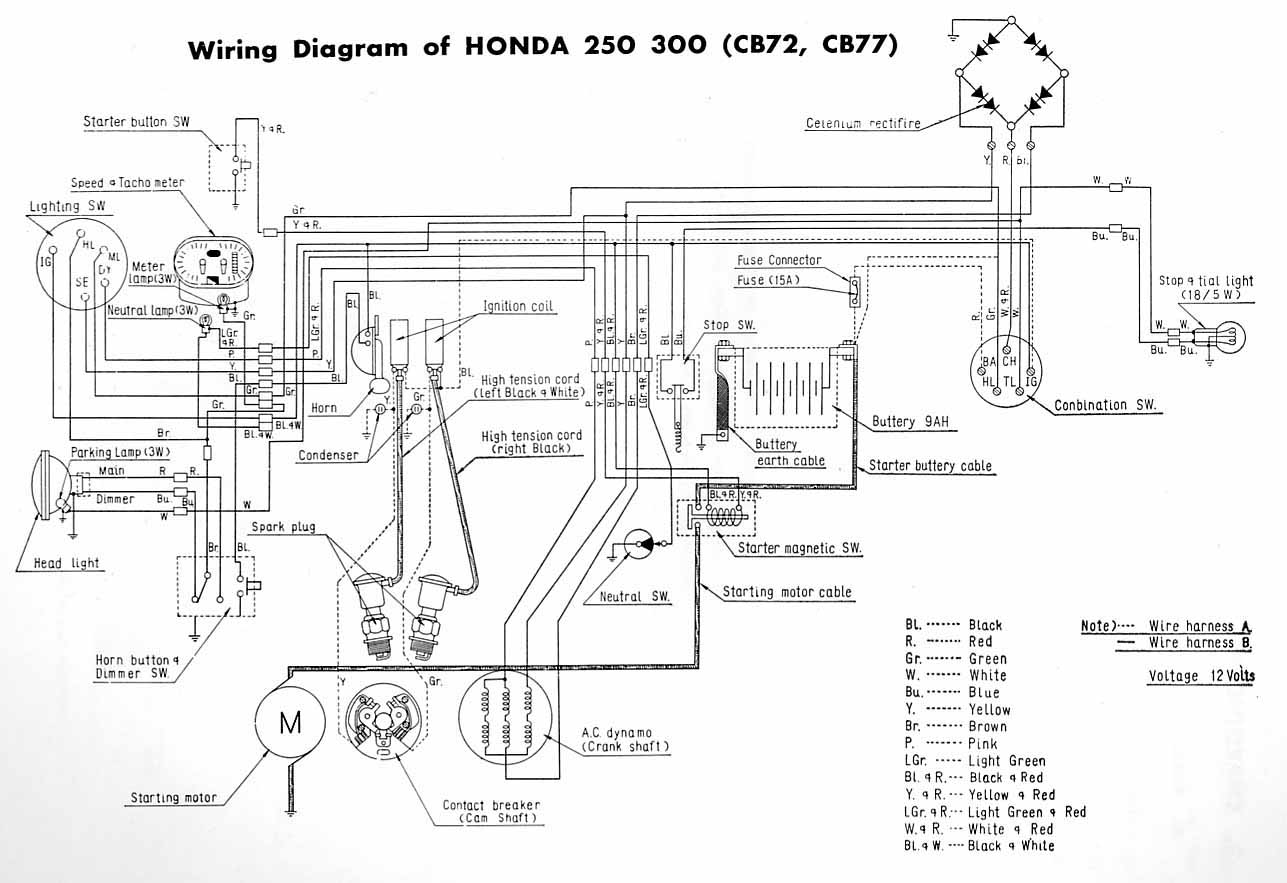 cat eye pocket bike wiring diagram