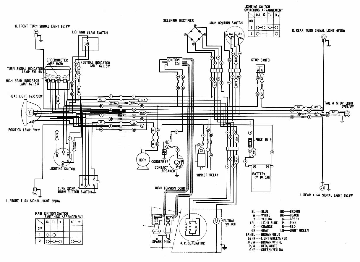 honda gx660 wiring schematic  honda  free engine image for