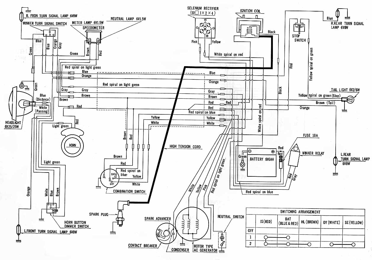 1972 honda ct70 wiring diagram 1972 discover your wiring diagram wiring diagram for 1970 honda ct70