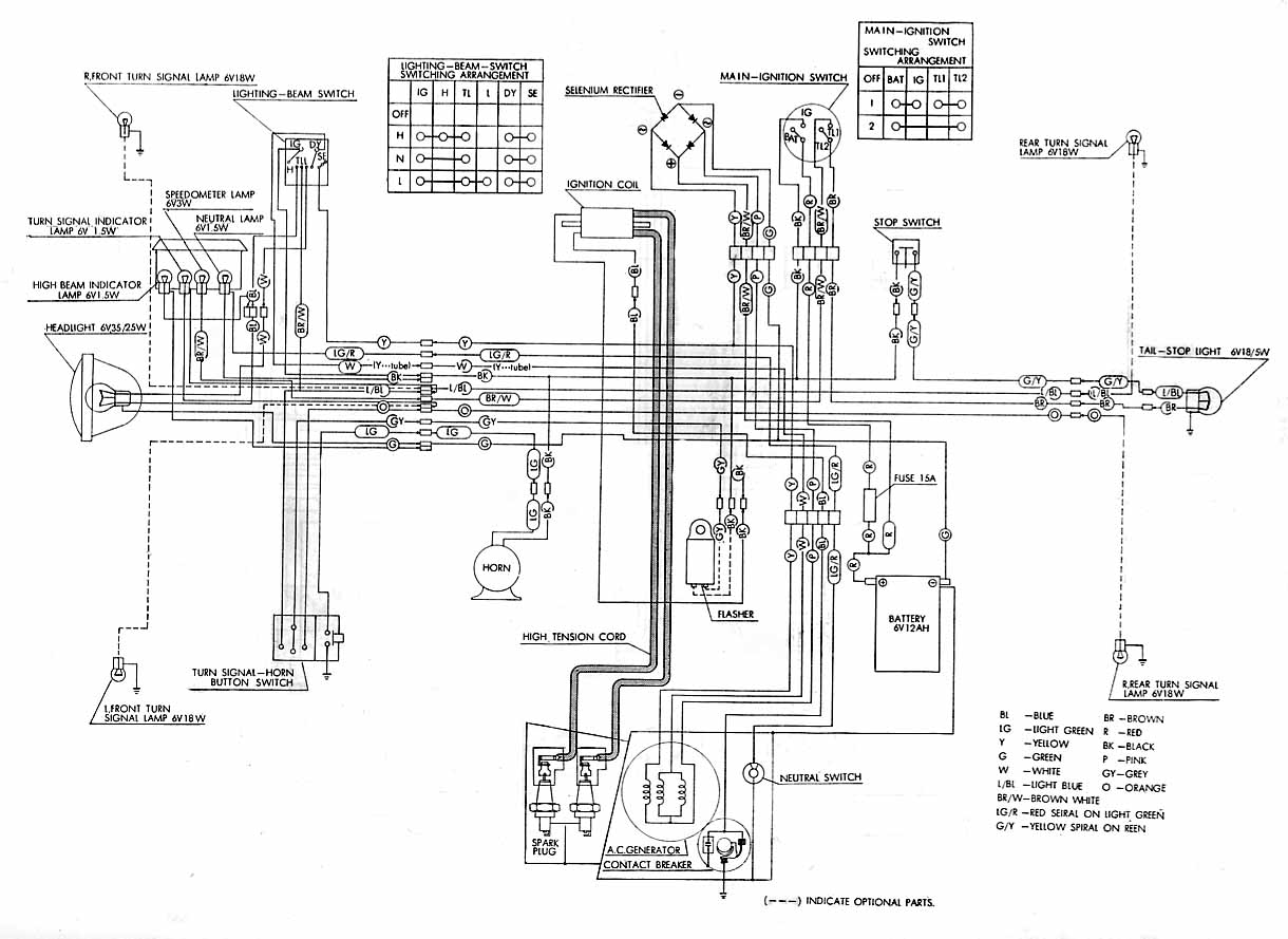Honda Gx660 Wiring Diagram on honda ex1000 generator wiring diagram