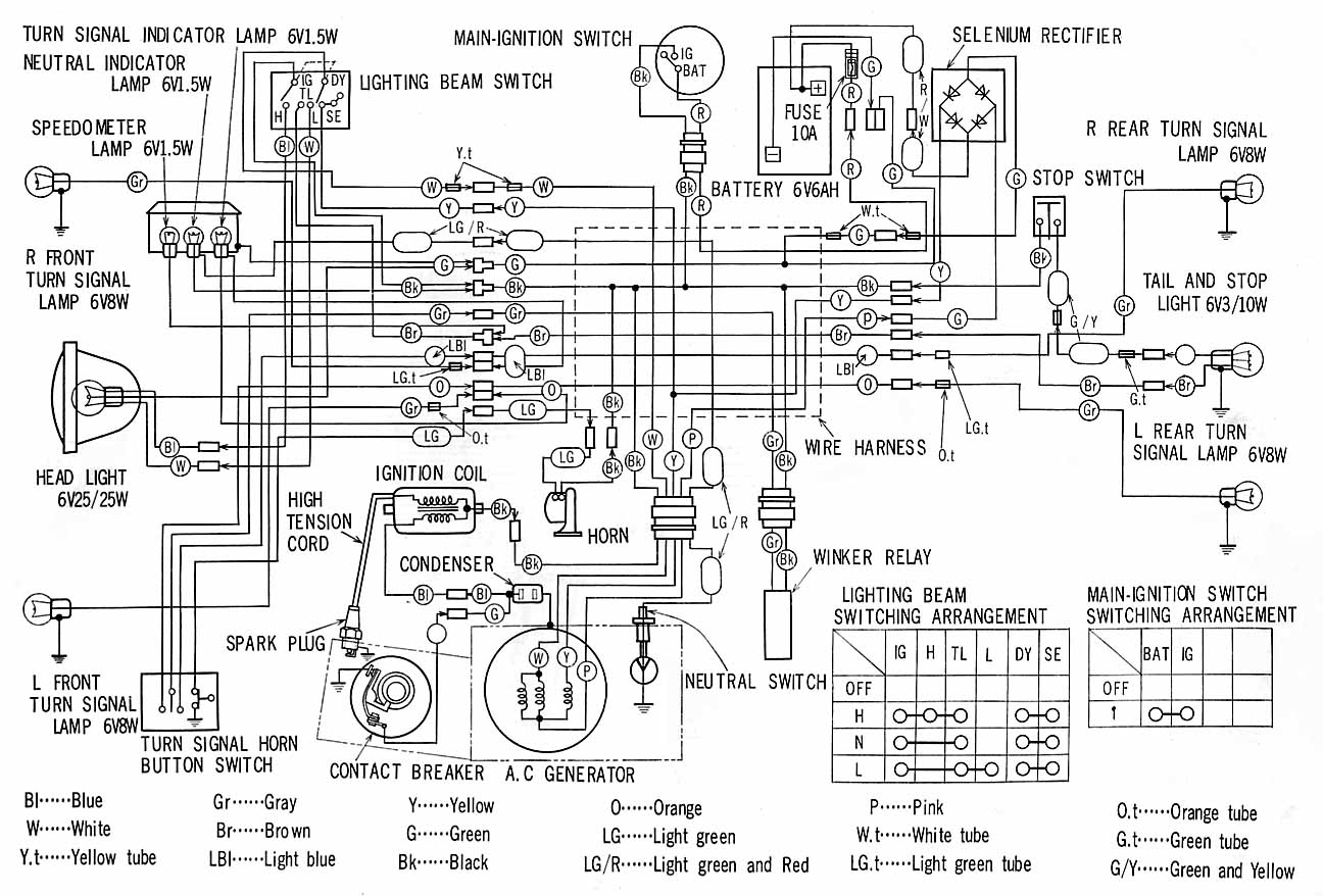 1972 honda z50 wiring diagram 1972 wiring diagrams