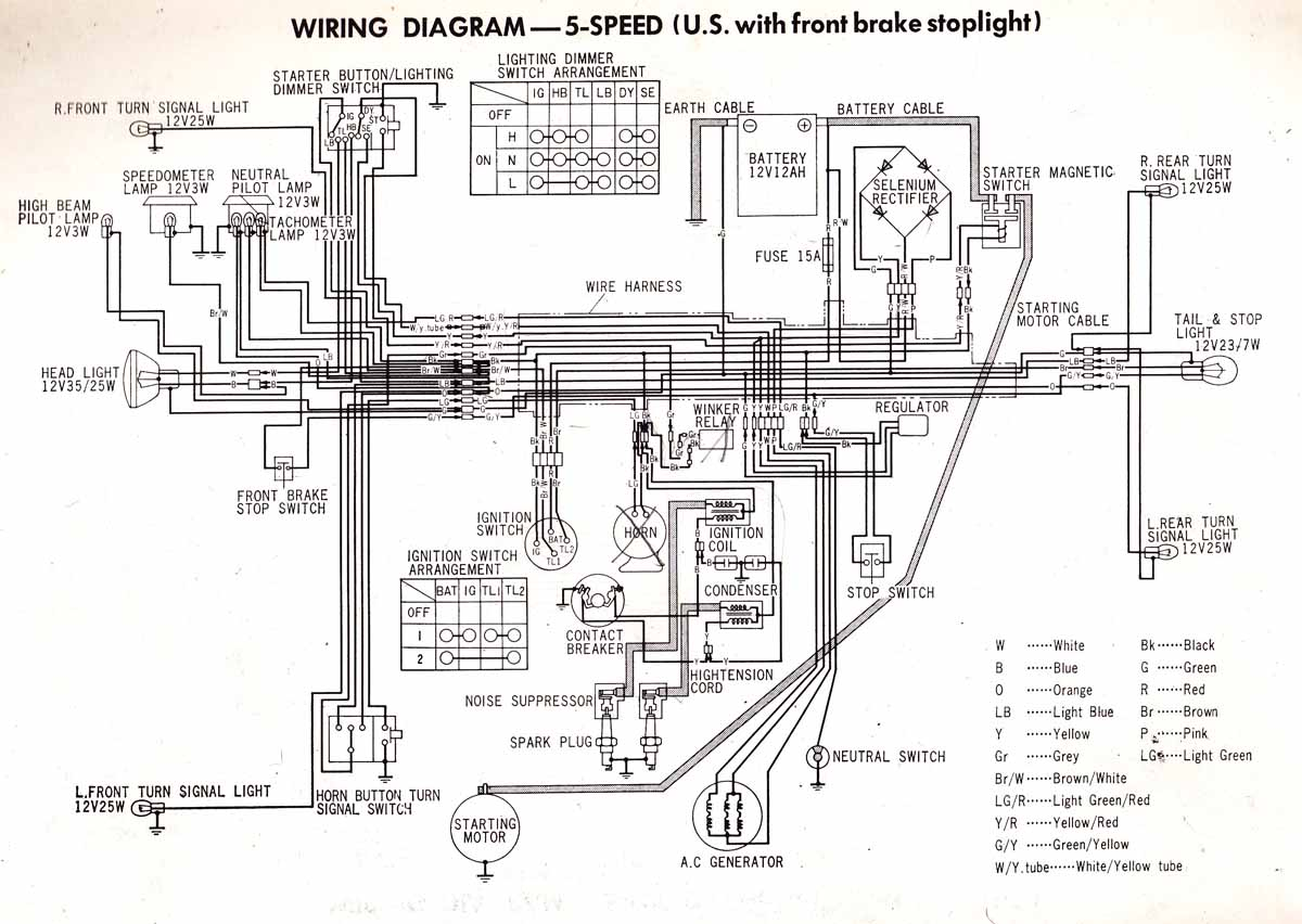 Honda Gx660 Wiring Diagram Trusted Gx670 Free Vehicle Diagrams U2022